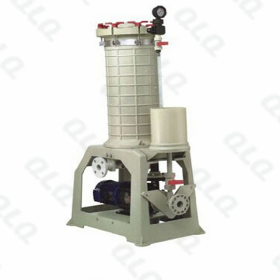QLQ-CRF Corrosion-Resistant Filter